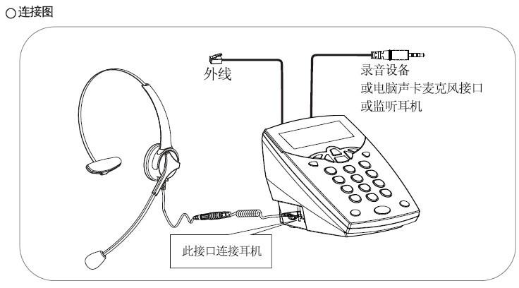 北恩vf560电话耳机--鑫怡海通讯