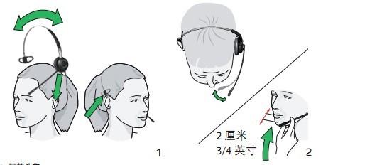 BIZ 2400耳机使用指南